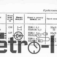 Sonata-201_Retro-IF_Scheme_007